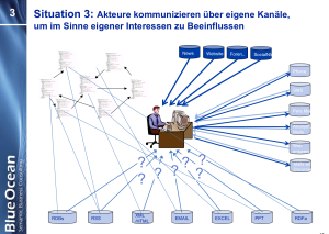Knowledge-Worker unter Druck: Effizientes Arbeiten wird ohne effizientes Knowledge-Management zum Alptraum.